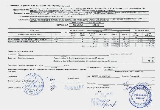 Москве Вакансии как оформить накладную если ее подписывает уполномоченное лицо заказали пиар